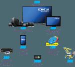 Castiga 300 de televizoare, 300 smartphone, 400 de tablete si alte 2.500 de premii